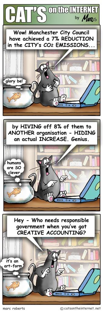 Cats00093Manchester
